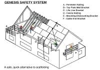 An illustration of the Genesis Safety System being used during residential construction.
